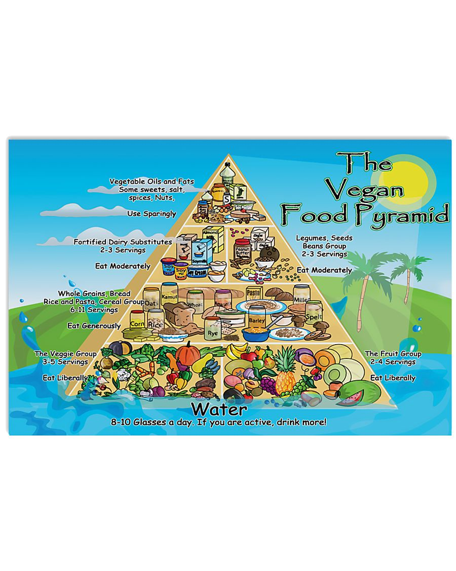 Vegan Food Pyramid Poster 17x11 Poster