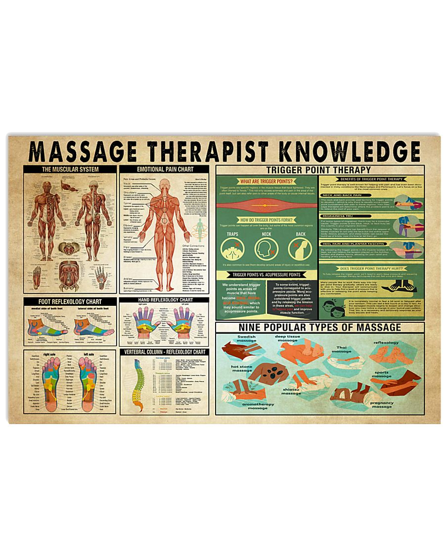 Massage Therapist Knowledge 17x11 Poster