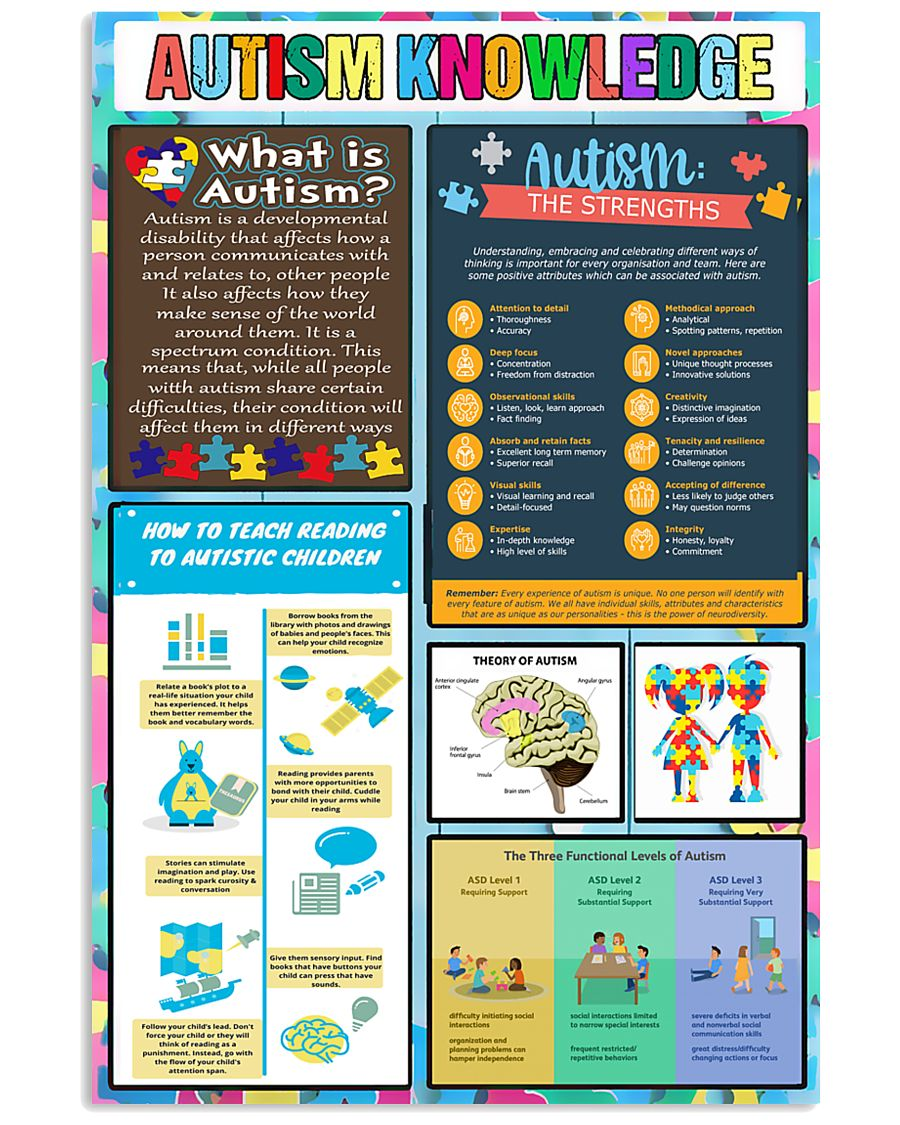Autism Awareness Knowledge 11x17 Poster