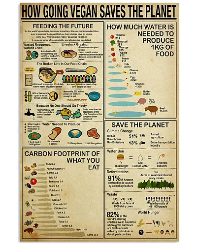 Vegan How Going Vegan Saves the Planet