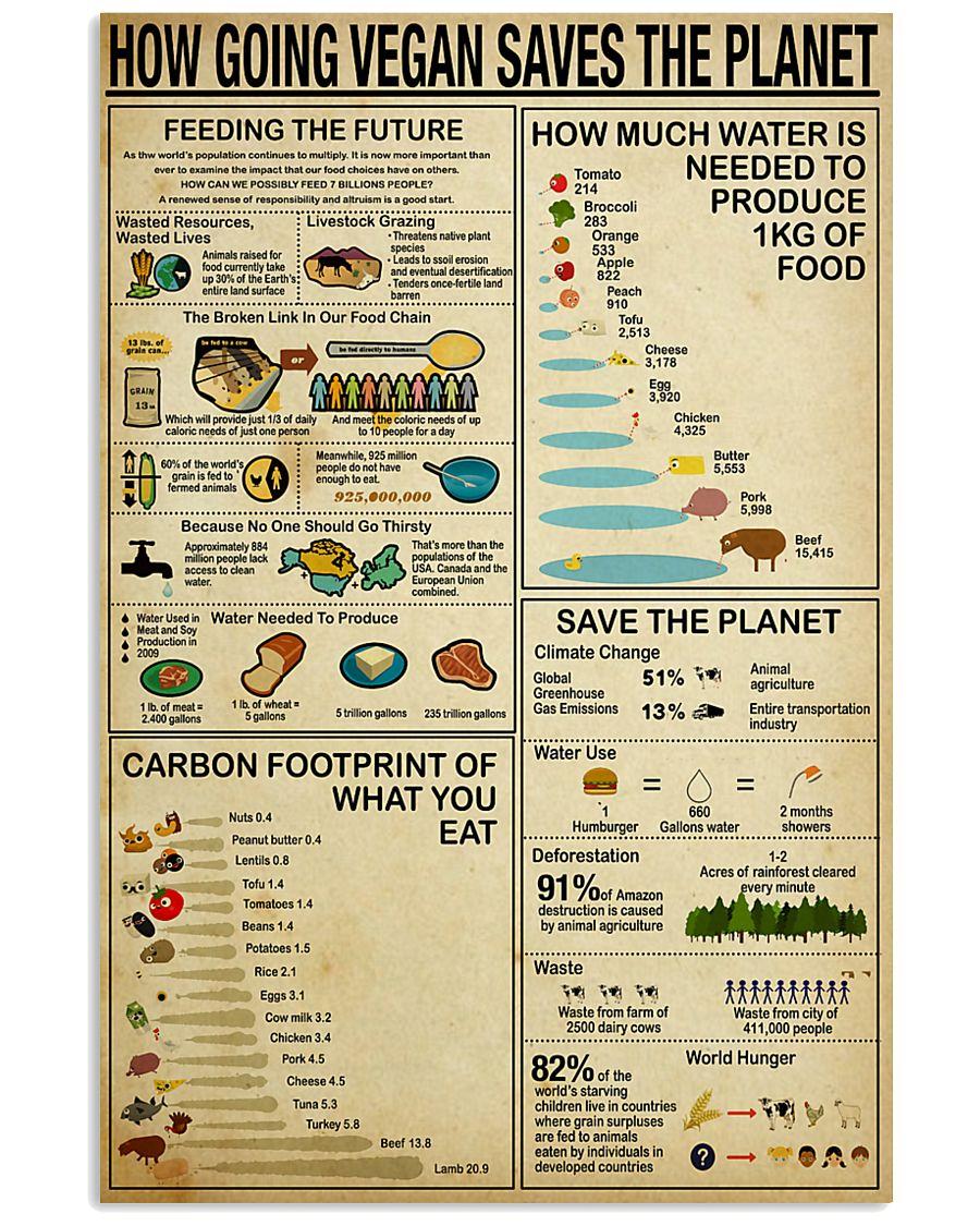 Vegan How Going Vegan Saves the Planet 11x17 Poster