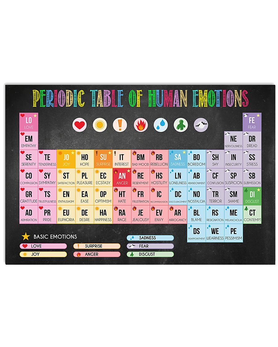 Social Worker Periodic Table Of Human Emotions 17x11 Poster