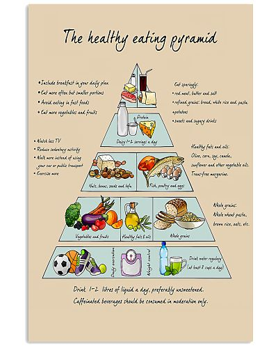 Nutritionist the healthy eating pyramid