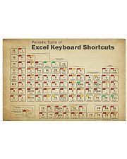 Teacher Periodic Table Of Excel Keyboard Shortcuts 17x11 Poster front