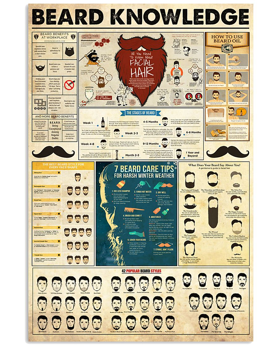 Hairdresser Beard Knowledge 11x17 Poster