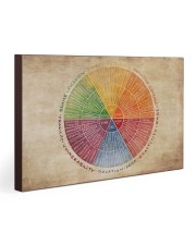 Social Worker Emotions Wheel 30x20 Gallery Wrapped Canvas Prints thumbnail