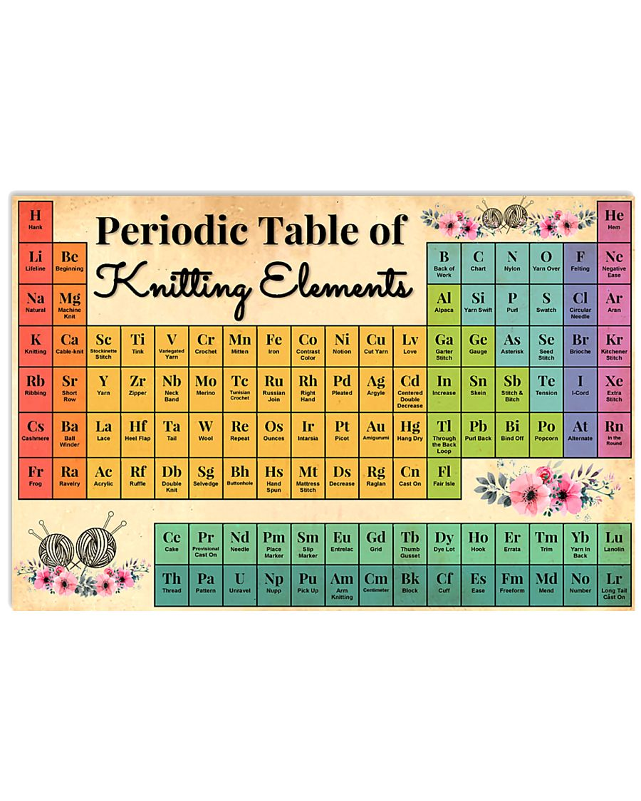 Periodic Table Of Knitting Elements 17x11 Poster