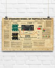 Science The Standard Model Of Particle Physics 17x11 Poster poster-landscape-17x11-lifestyle-17