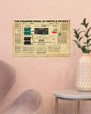 Science The Standard Model Of Particle Physics 17x11 Poster poster-landscape-17x11-lifestyle-22