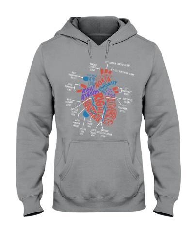 Paramedic Heart Anatomy