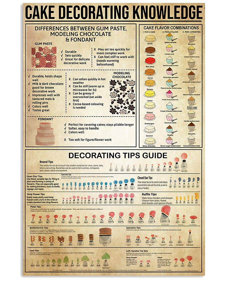 Baking Cake Decorating Knowledge 11x17 Poster