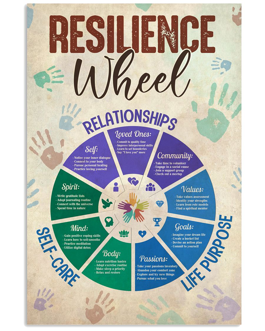Social Worker Resilience Wheel 11x17 Poster