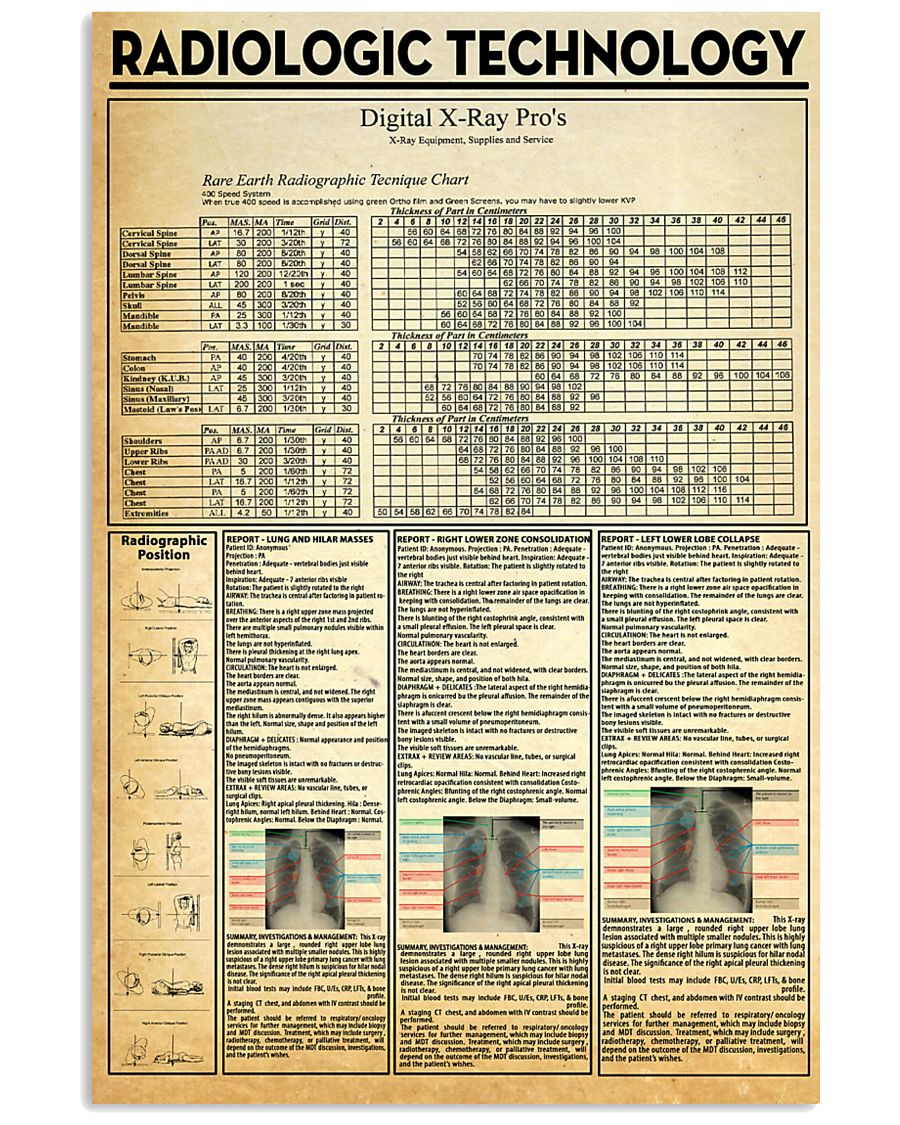 Radiologic Technologist knowledge 16x24 Poster