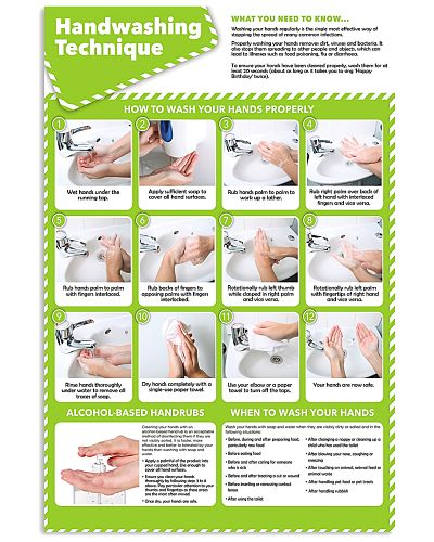Nurse Hand Washing Technique