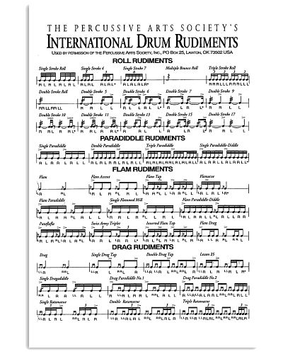 Drummer - Drum Rudiments