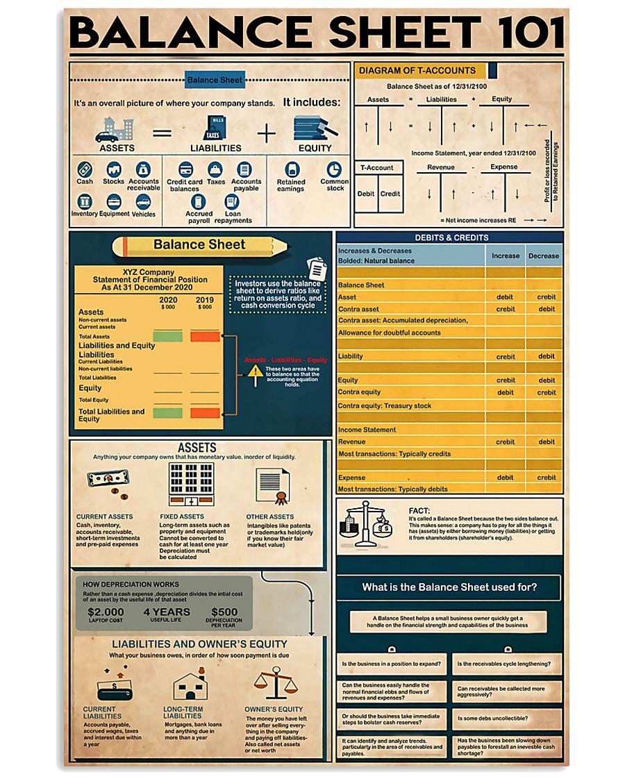 Accountant Balance Sheet 101 11x17 Poster