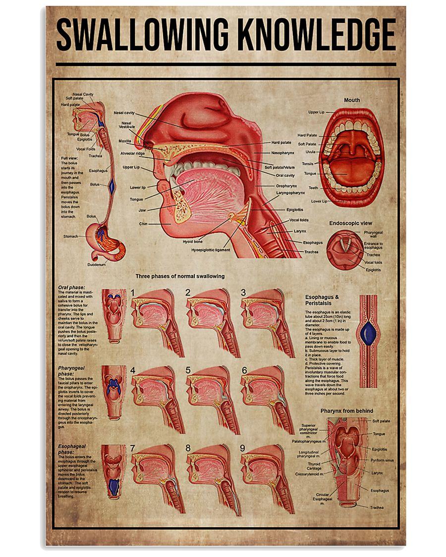Speech Language Pathologist Swallowing Knowledge  11x17 Poster