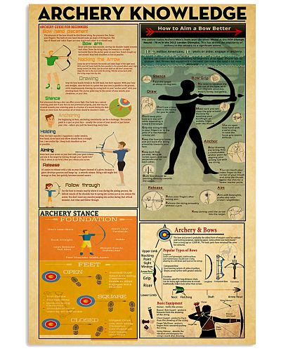 Archery Knowledge