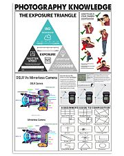 Photography Knowledge 11x17 Poster front