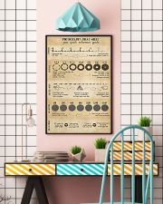 Photography Cheat Sheet 11x17 Poster lifestyle-poster-6