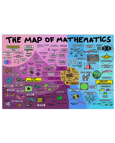 Science The Map Of Mathematics