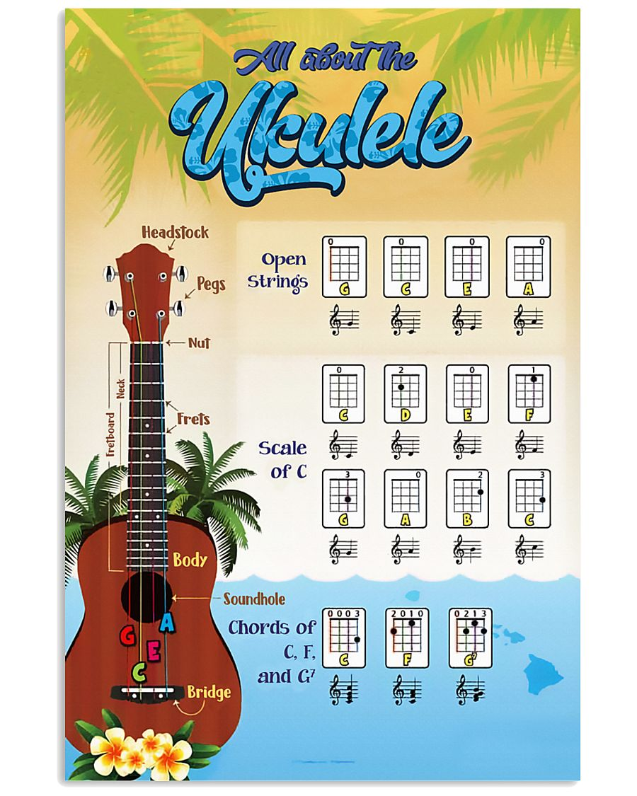 All About The Ukulele 11x17 Poster