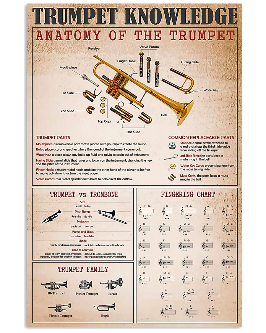 Trumpet Knowledge 11x17 Poster