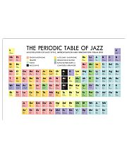 Pianist The Periodic Table Of Jazz 17x11 Poster front
