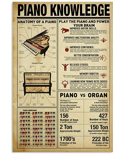 Pianist Piano Knowledge