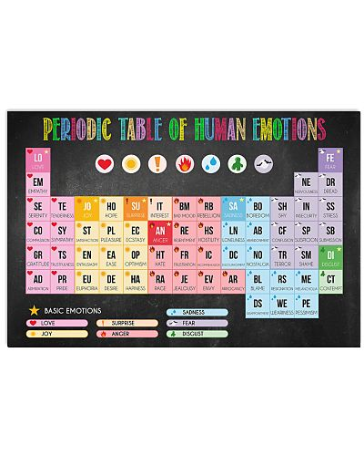 Social Worker Periodic Table Of Human Emotions