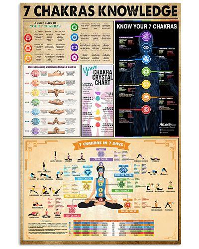 Yoga 7 Chakras Knowledge