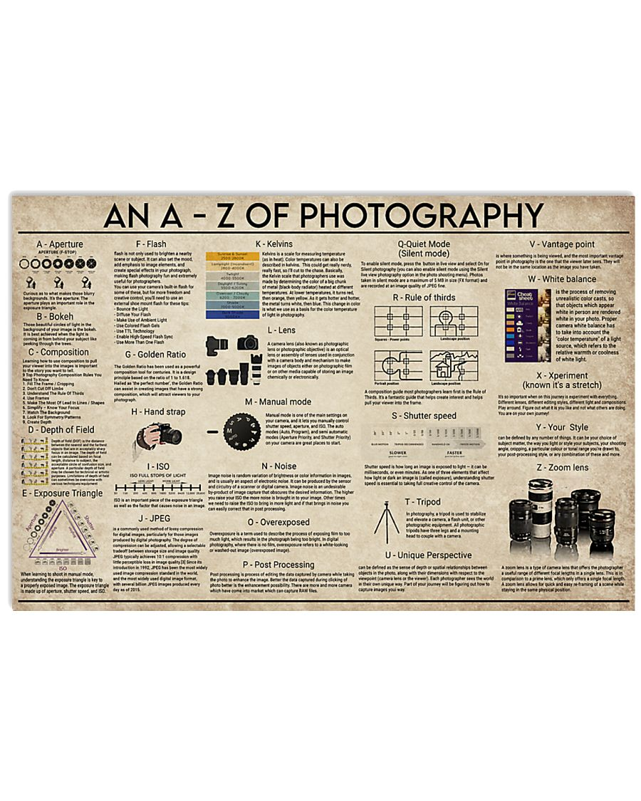 An A-Z Photography 17x11 Poster