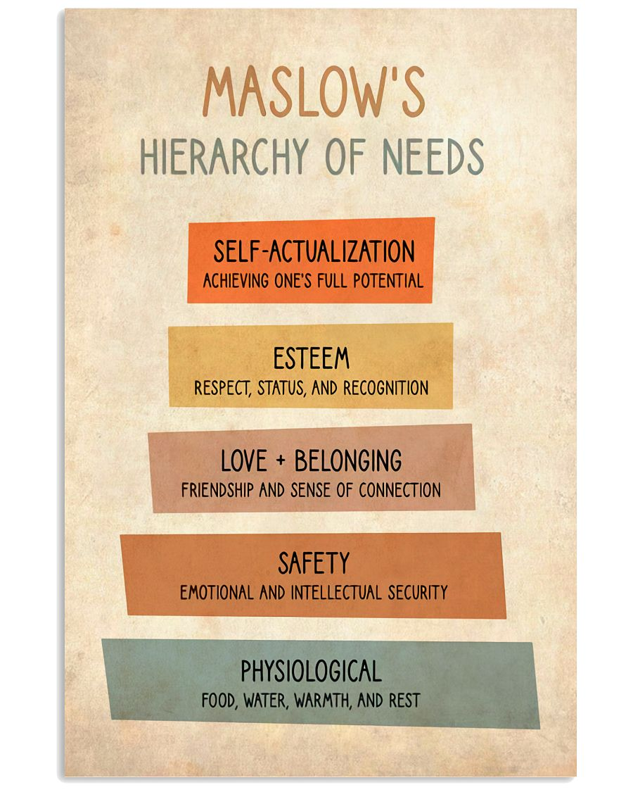 Social Worker Maslow's Hierarchy Of Needs 11x17 Poster