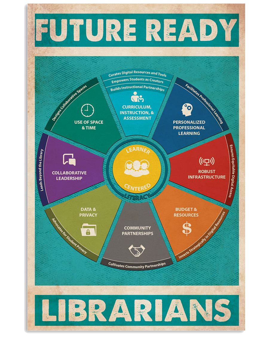 Future Ready Librarians 11x17 Poster