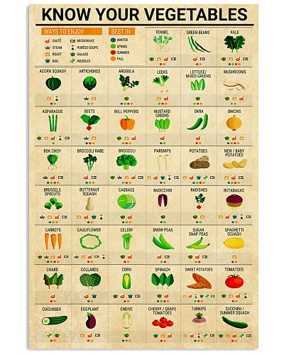 Registered Dietitian Know Your Vegetables