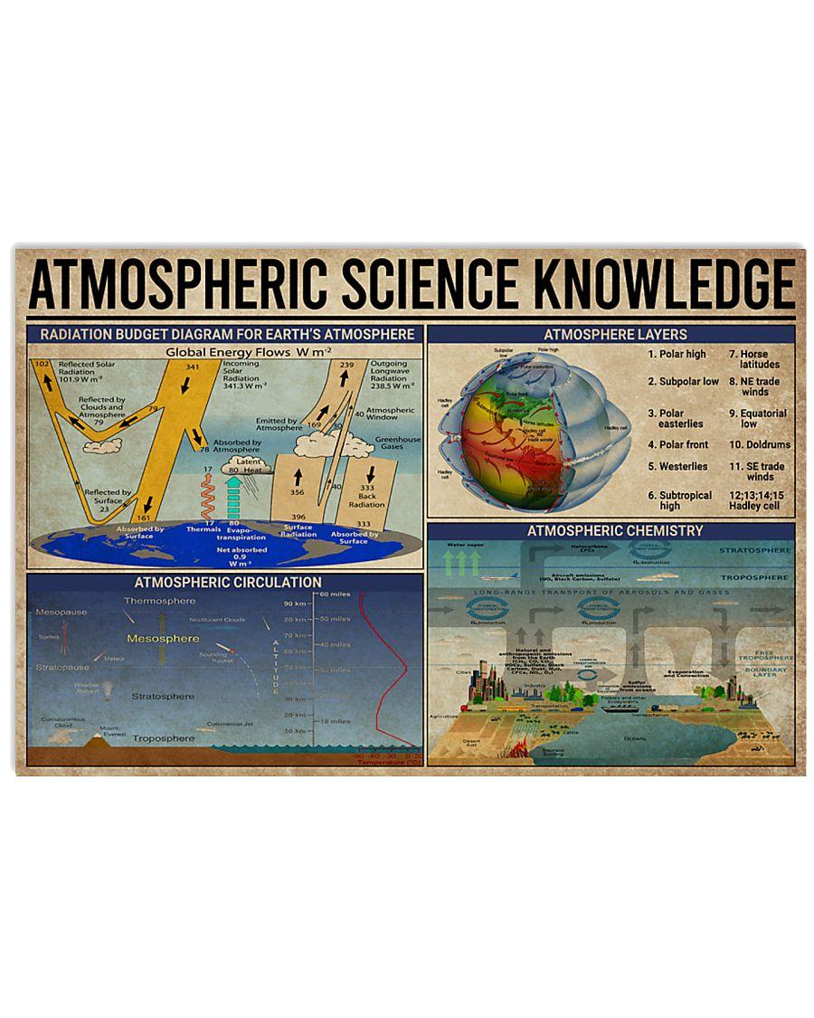 Science Atmospheric Science Knowledge 17x11 Poster