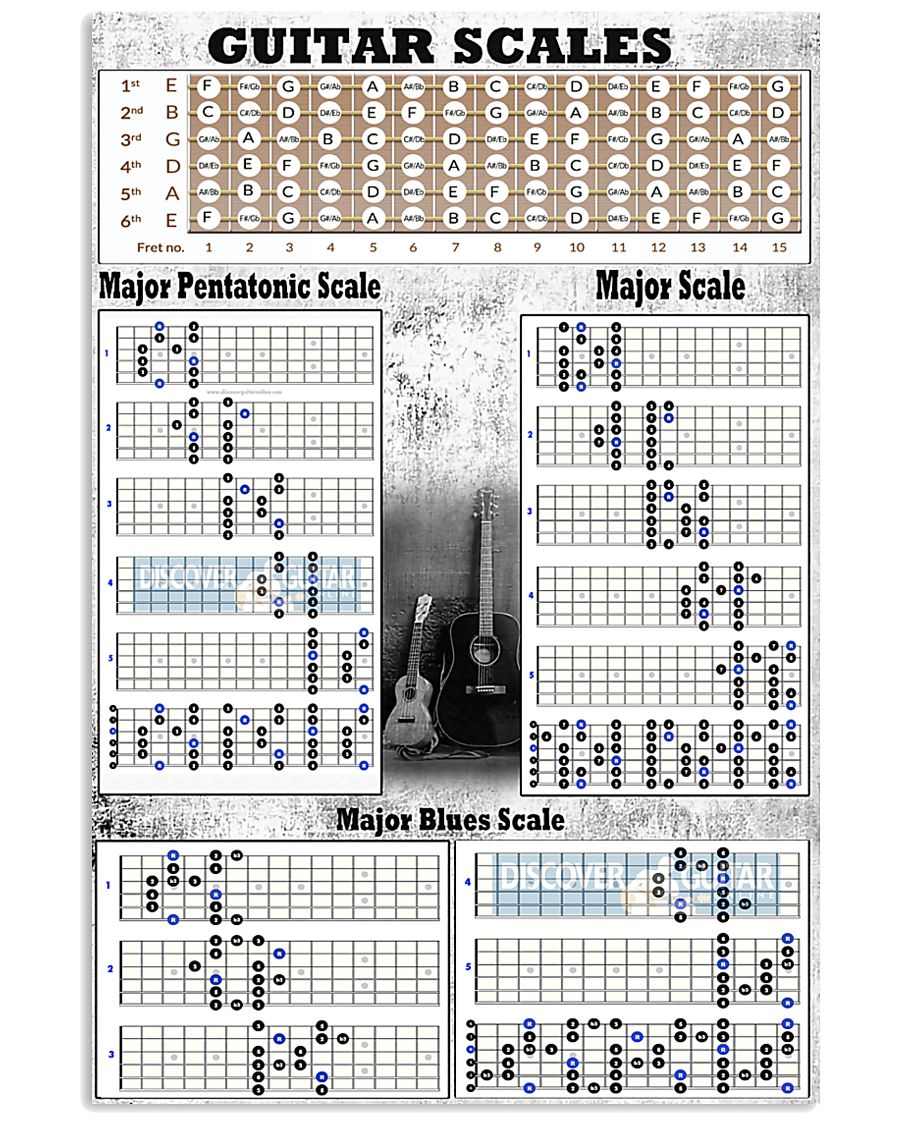 Guitar Scales 11x17 Poster