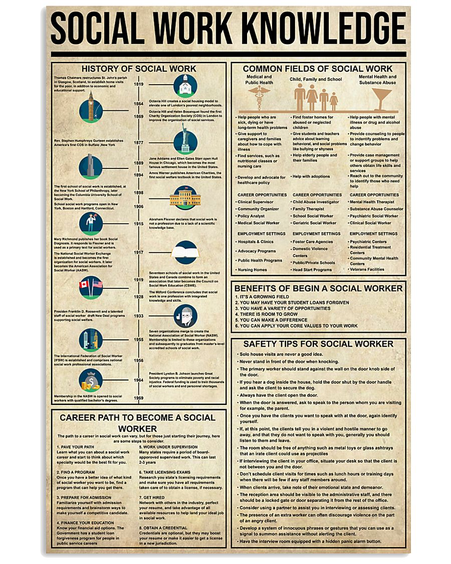 Social Work Knowledge 11x17 Poster