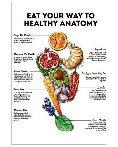 Vegan Eat your way to healthy anatomy