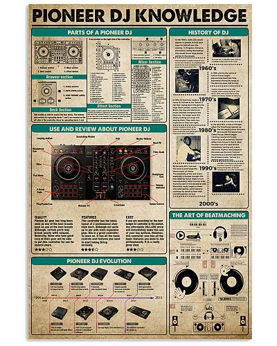 Pioneer DJ Knowledge