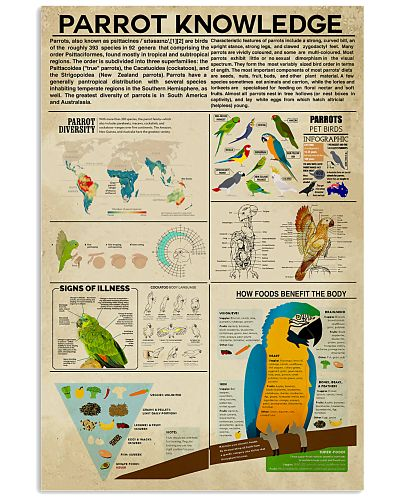 Parrot knowledge Poster