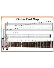Guitar Fret Map 17x11 Poster front