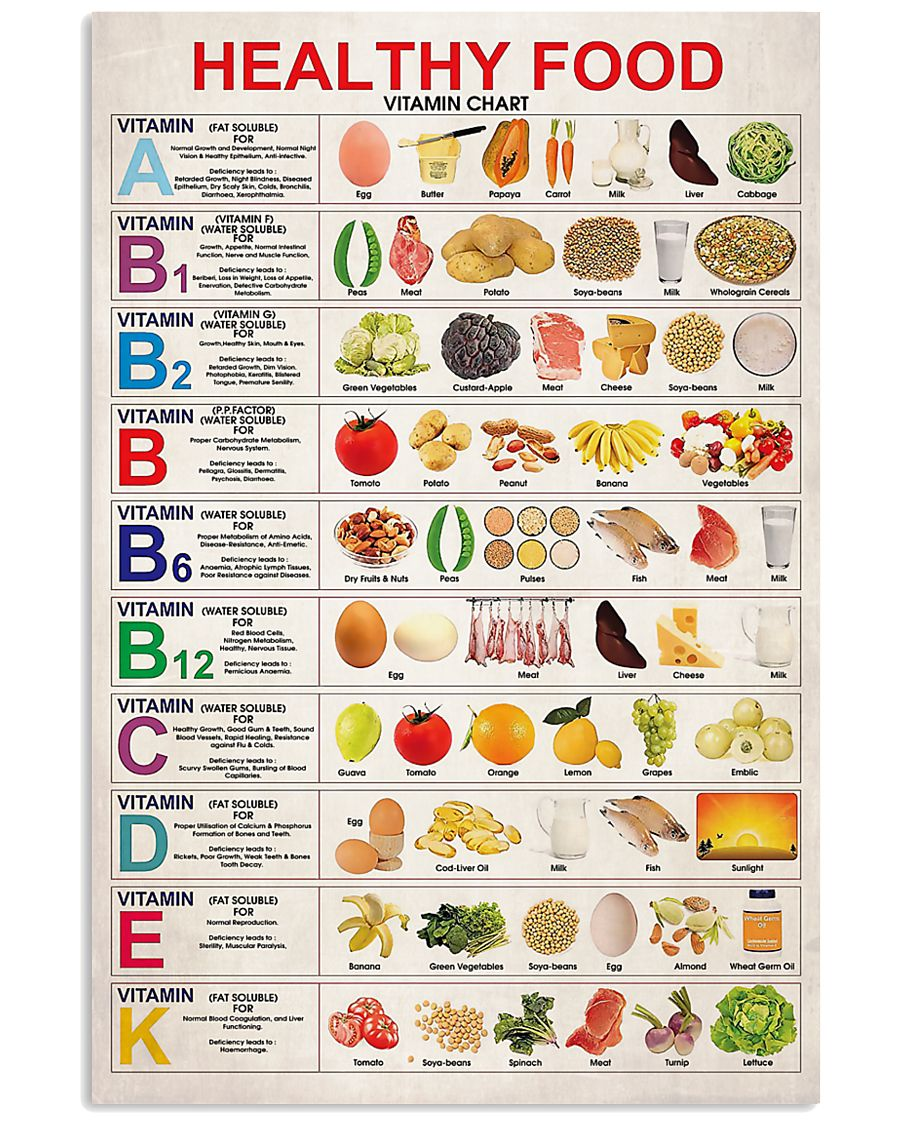 Dietitian and Nutritionist Healthy Food 11x17 Poster