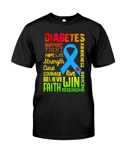Diabetes awareness words