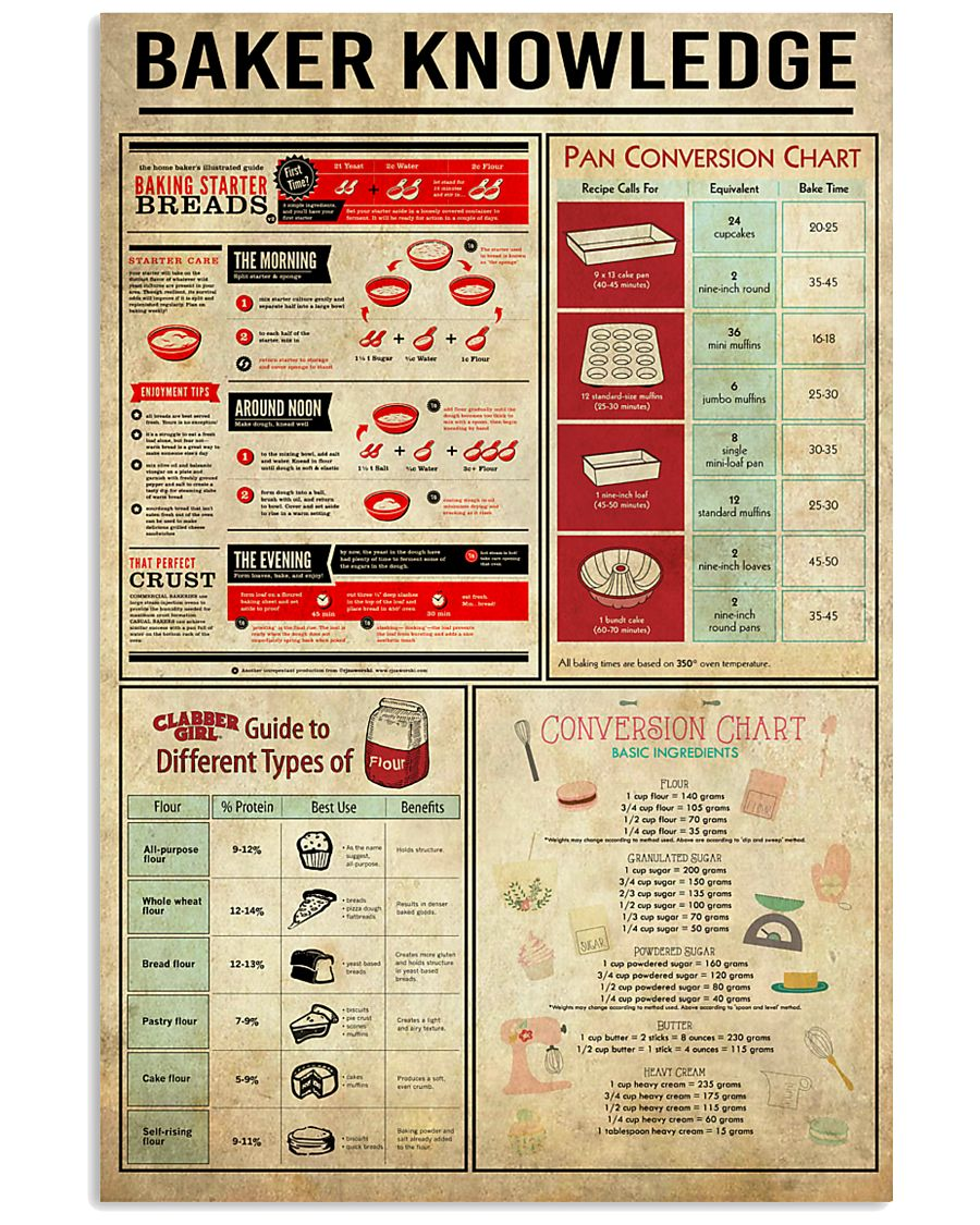 Baking Baker Knowledge Poster 11x17 Poster