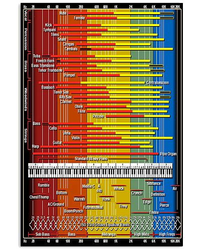 Synthesizer Sound Spectrum Instrument Chart Scarf