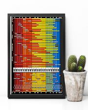 Synthesizer Sound Spectrum Instrument Chart Scarf 11x17 Poster lifestyle-poster-8