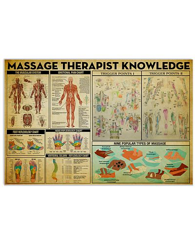 Massage Therapy Knowledge