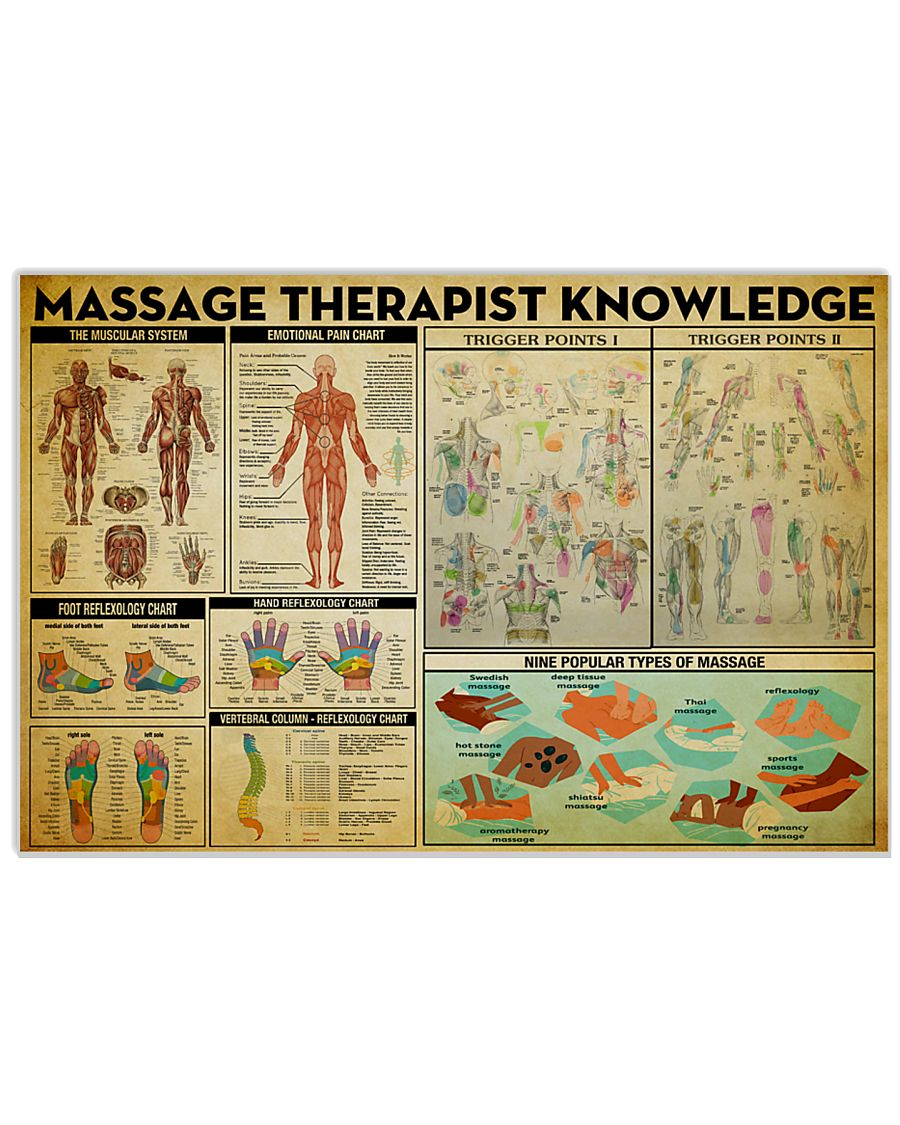 Massage Therapy Knowledge 17x11 Poster
