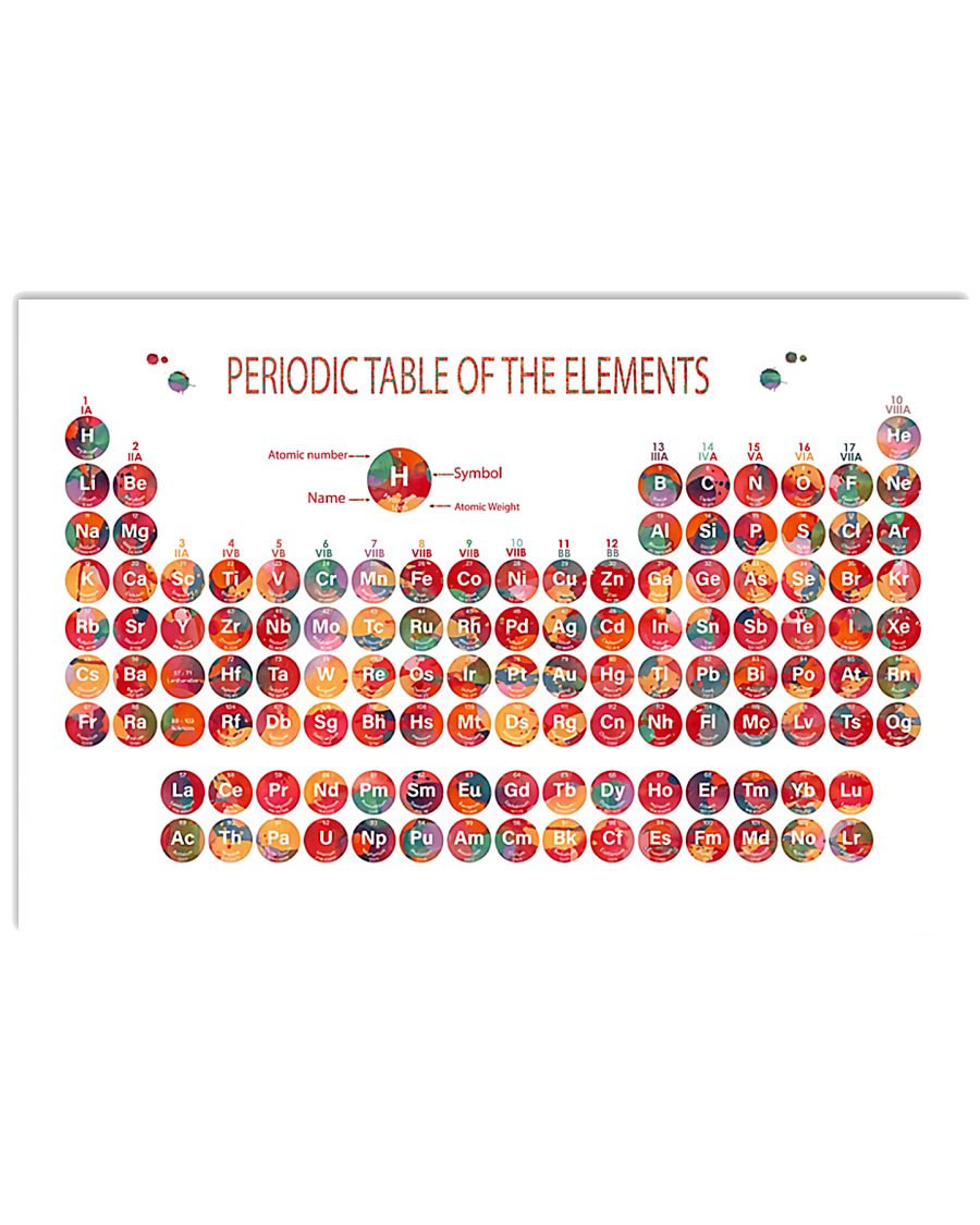 Chemist Periodic Table Of Elements 17x11 Poster